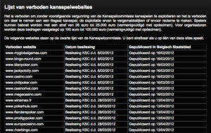 zwartelijst-nl-kln